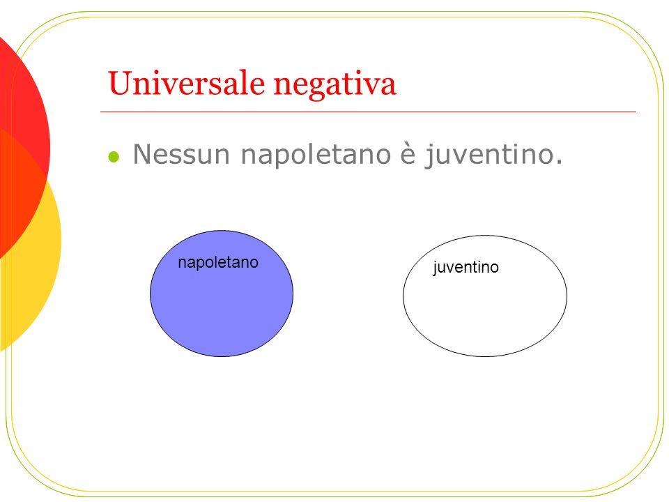 Universale negativa Nessun napoletano è juventino. napoletano