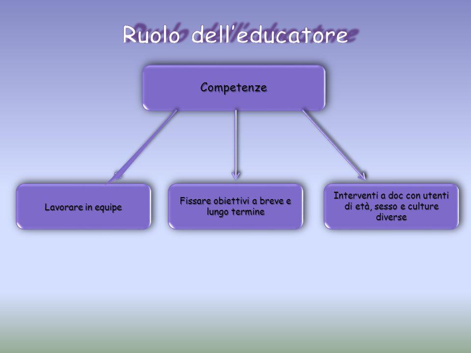 Ruolo dell'educatore Competenze