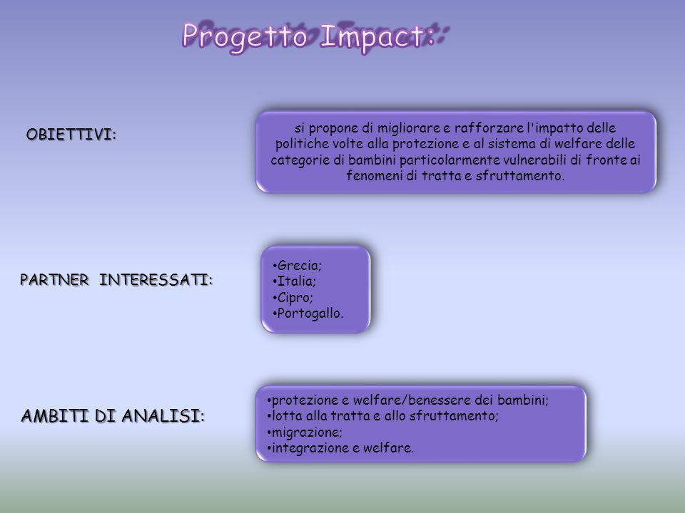 Progetto Impact: AMBITI DI ANALISI: OBIETTIVI: PARTNER INTERESSATI: