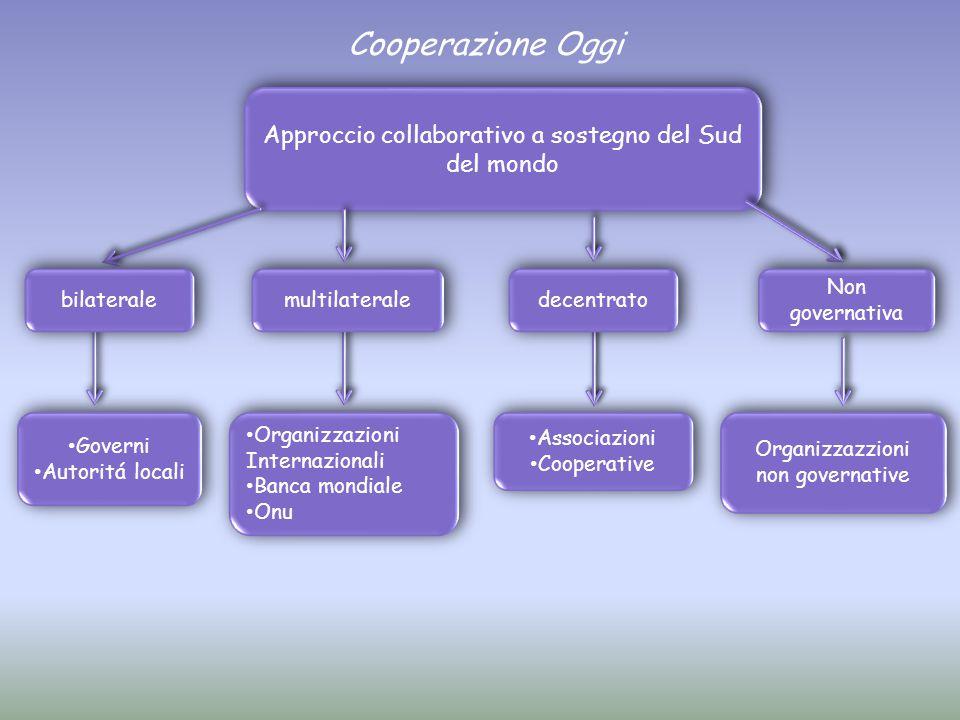 Cooperazione Oggi Approccio collaborativo a sostegno del Sud del mondo