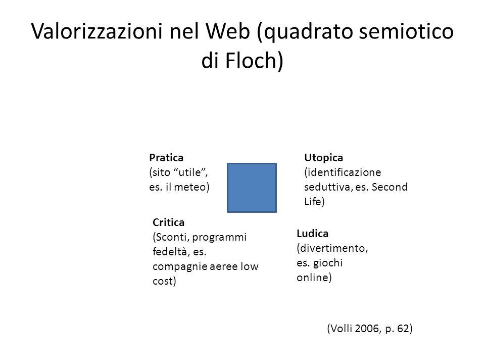Valorizzazioni nel Web (quadrato semiotico di Floch)