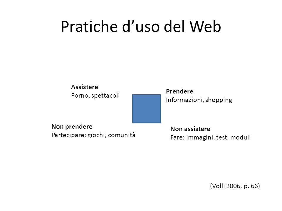 Pratiche d'uso del Web Assistere Porno, spettacoli Prendere