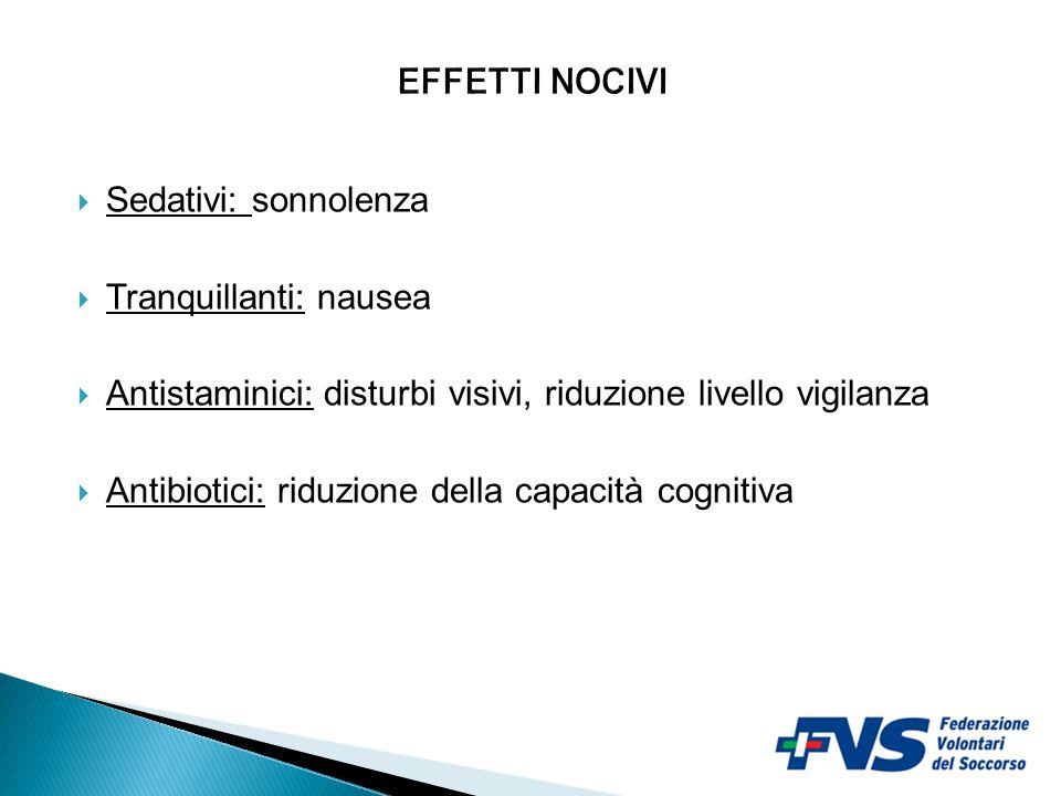 EFFETTI NOCIVI Sedativi: sonnolenza. Tranquillanti: nausea. Antistaminici: disturbi visivi, riduzione livello vigilanza.