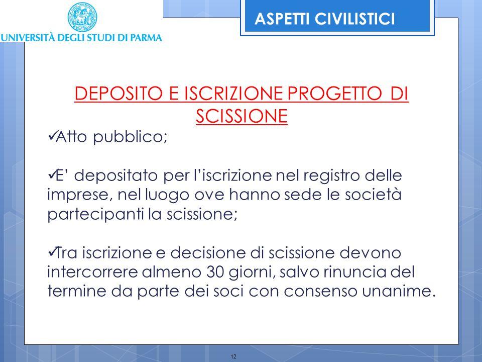 DEPOSITO E ISCRIZIONE PROGETTO DI SCISSIONE