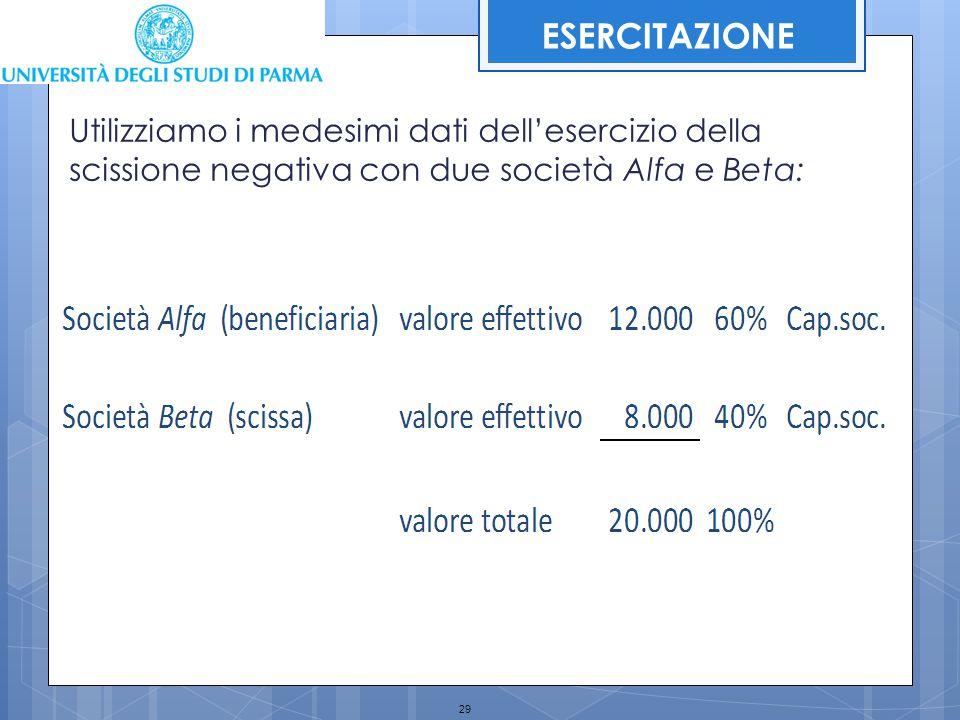 ESERCITAZIONE Utilizziamo i medesimi dati dell'esercizio della scissione negativa con due società Alfa e Beta: