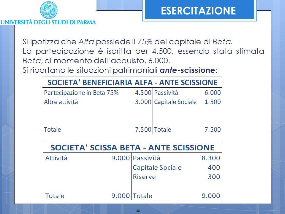 ESERCITAZIONE Si ipotizza che Alfa possiede il 75% del capitale di Beta.