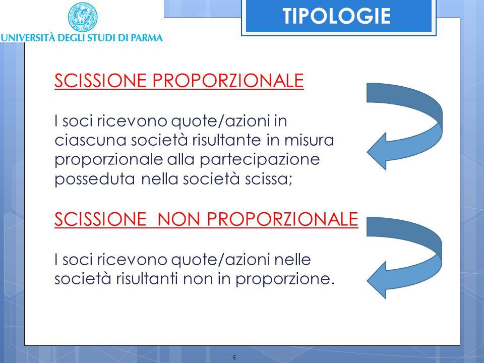 TIPOLOGIE SCISSIONE PROPORZIONALE SCISSIONE NON PROPORZIONALE