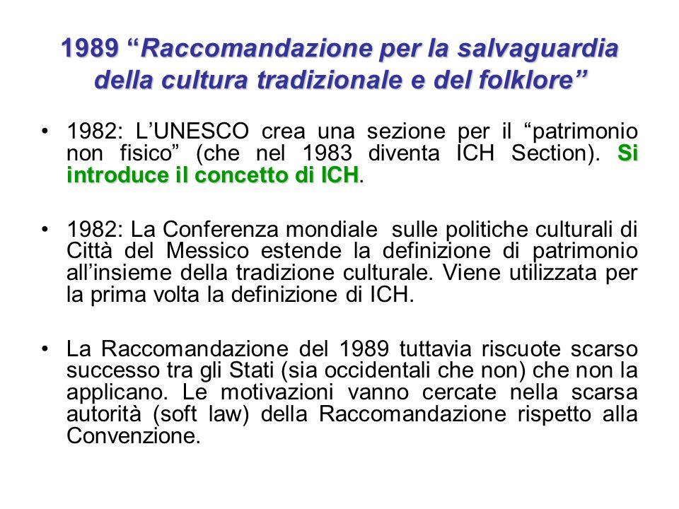 1989 Raccomandazione per la salvaguardia della cultura tradizionale e del folklore