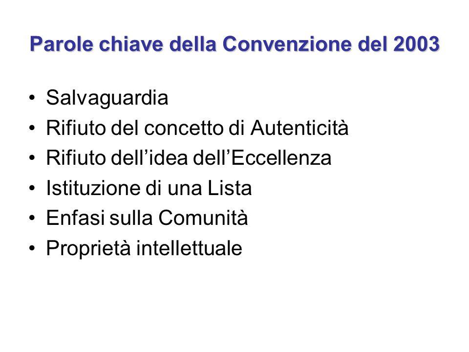 Parole chiave della Convenzione del 2003