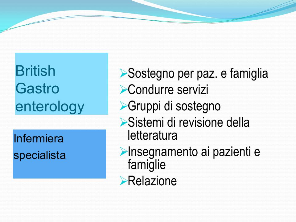 British Gastro enterology