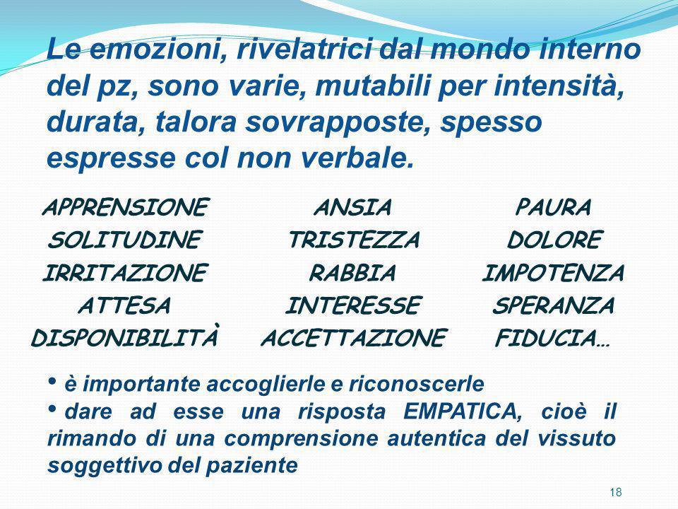 Le emozioni, rivelatrici dal mondo interno del pz, sono varie, mutabili per intensità, durata, talora sovrapposte, spesso espresse col non verbale.