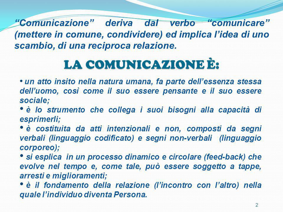 Comunicazione deriva dal verbo comunicare (mettere in comune, condividere) ed implica l'idea di uno scambio, di una reciproca relazione.