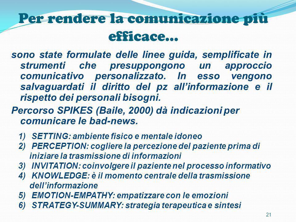 Per rendere la comunicazione più efficace…