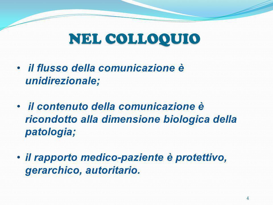 NEL COLLOQUIO il flusso della comunicazione è unidirezionale;