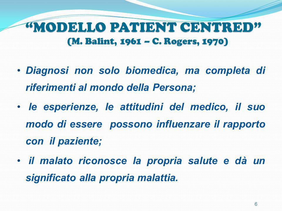 MODELLO PATIENT CENTRED (M. Balint, 1961 – C. Rogers, 1970)