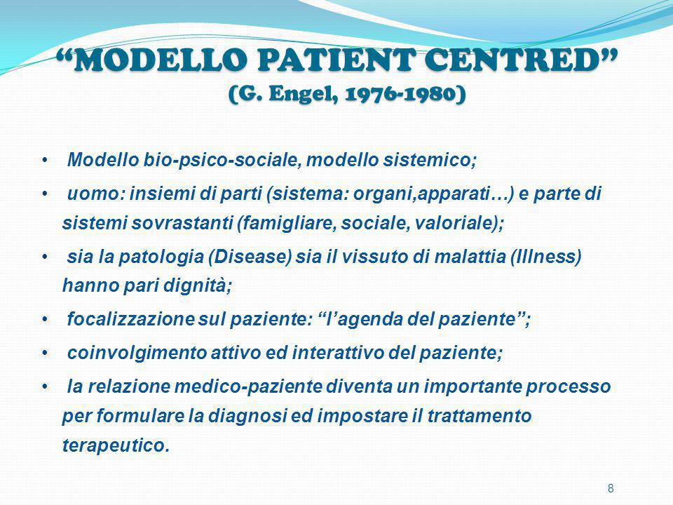 MODELLO PATIENT CENTRED (G. Engel, 1976-1980)
