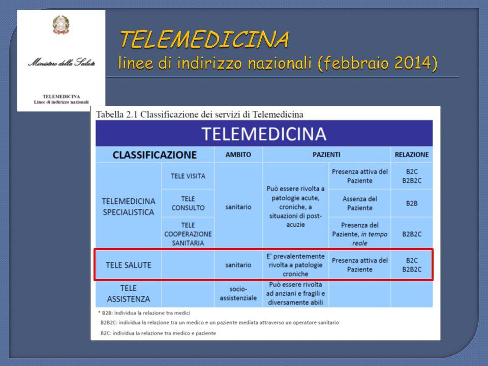 TELEMEDICINA linee di indirizzo nazionali (febbraio 2014)