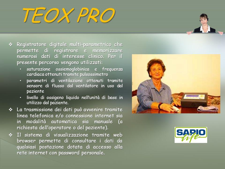 TEOX PRO