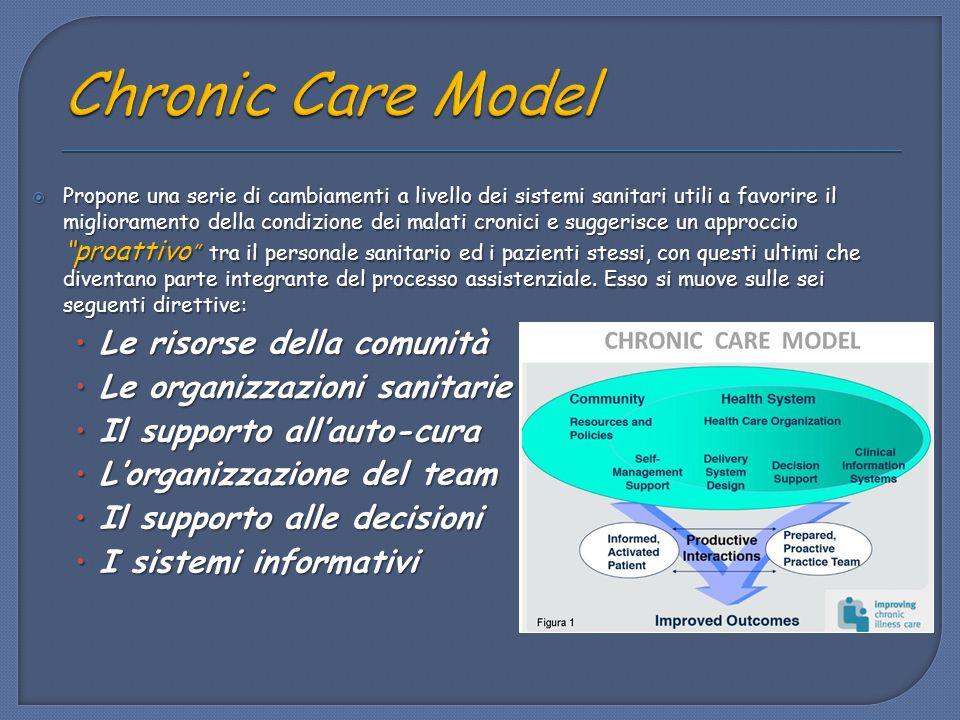 Chronic Care Model Le risorse della comunità