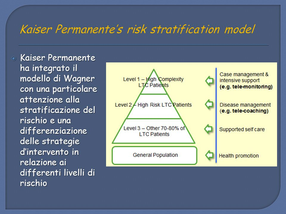Kaiser Permanente's risk stratification model