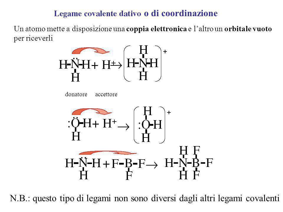 o di coordinazione Un atomo mette a disposizione una coppia elettronica e l'altro un orbitale vuoto.