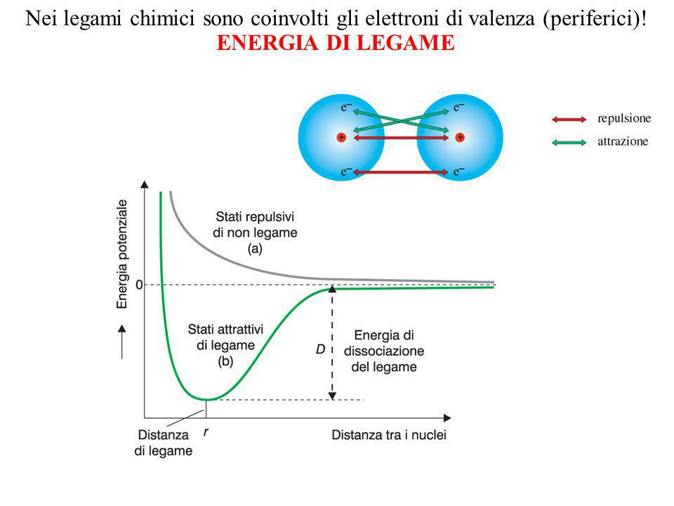 Nei legami chimici sono coinvolti gli elettroni di valenza (periferici)!