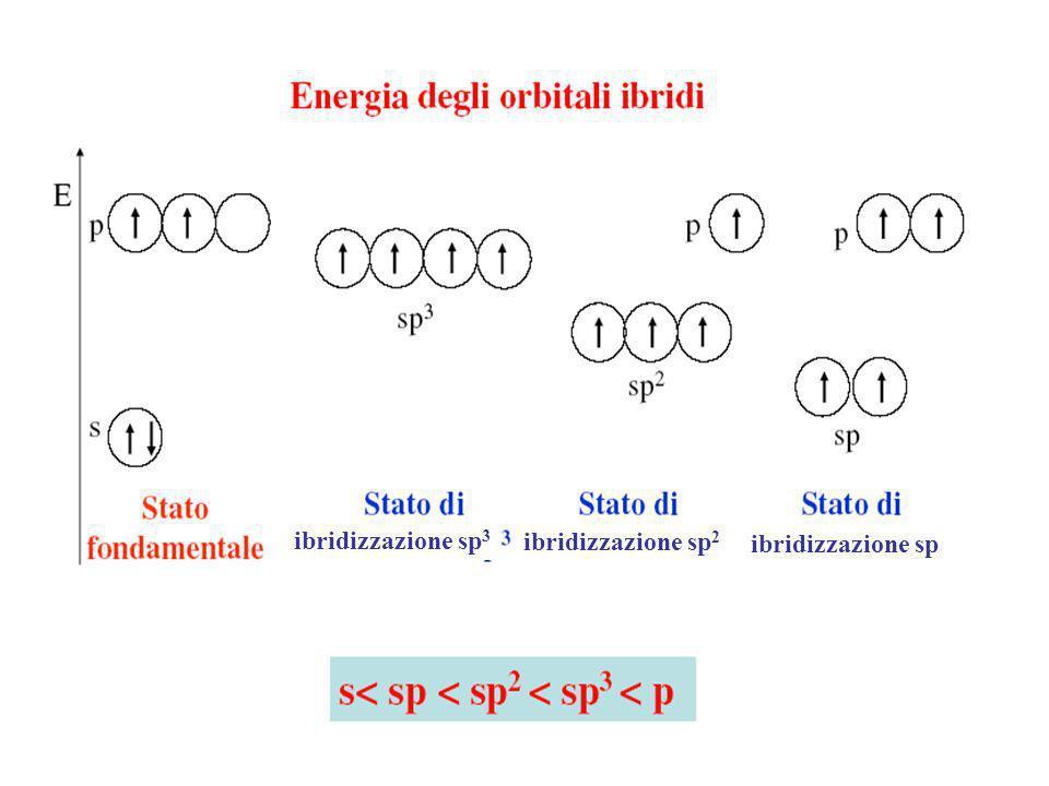 ibridizzazione sp3 ibridizzazione sp2 ibridizzazione sp C