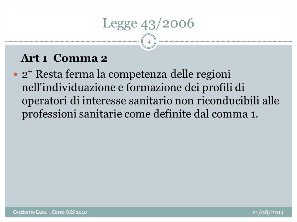 Legge 43/2006 Art 1 Comma 2.