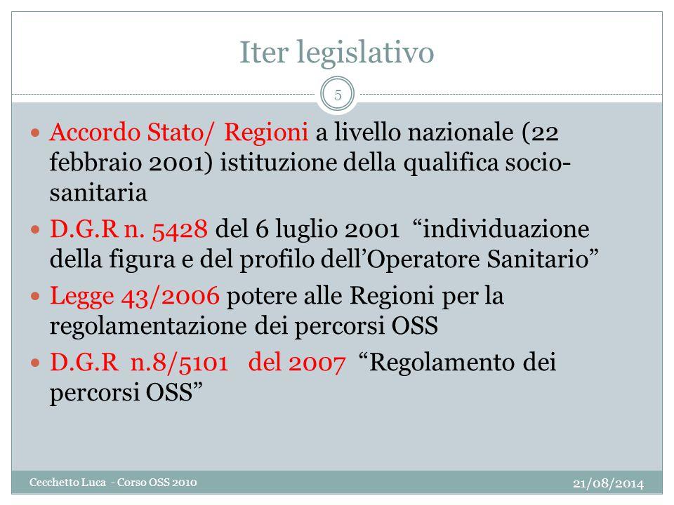 Iter legislativo Accordo Stato/ Regioni a livello nazionale (22 febbraio 2001) istituzione della qualifica socio-sanitaria.
