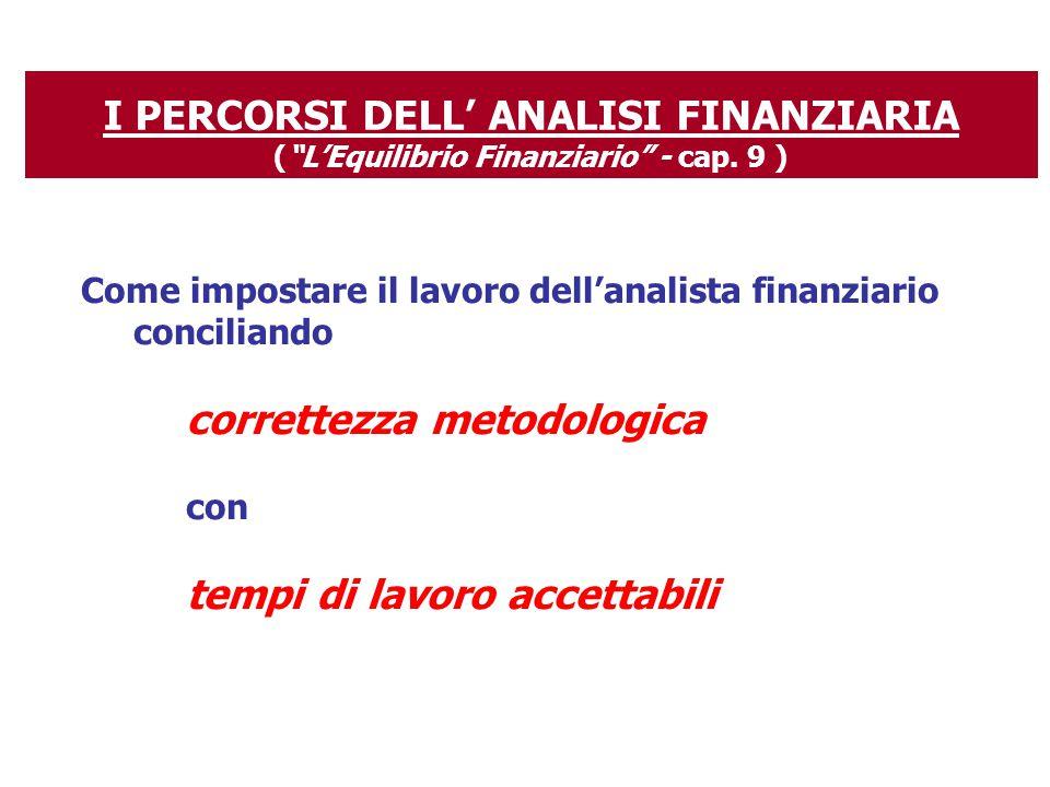 I PERCORSI DELL' ANALISI FINANZIARIA ( L'Equilibrio Finanziario - cap