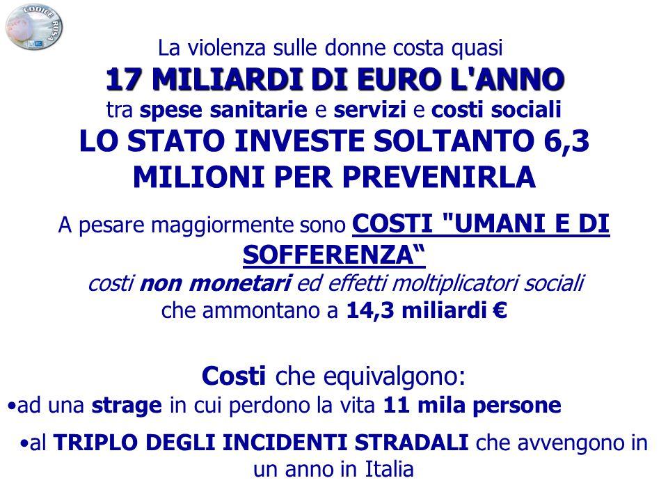 LO STATO INVESTE SOLTANTO 6,3 MILIONI PER PREVENIRLA