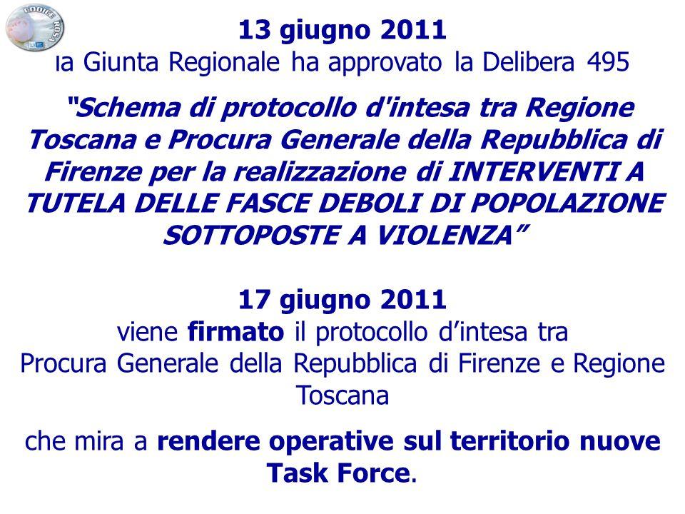 13 giugno 2011 la Giunta Regionale ha approvato la Delibera 495 Schema di protocollo d intesa tra Regione Toscana e Procura Generale della Repubblica di Firenze per la realizzazione di INTERVENTI A TUTELA DELLE FASCE DEBOLI DI POPOLAZIONE SOTTOPOSTE A VIOLENZA 17 giugno 2011 viene firmato il protocollo d'intesa tra Procura Generale della Repubblica di Firenze e Regione Toscana che mira a rendere operative sul territorio nuove Task Force.