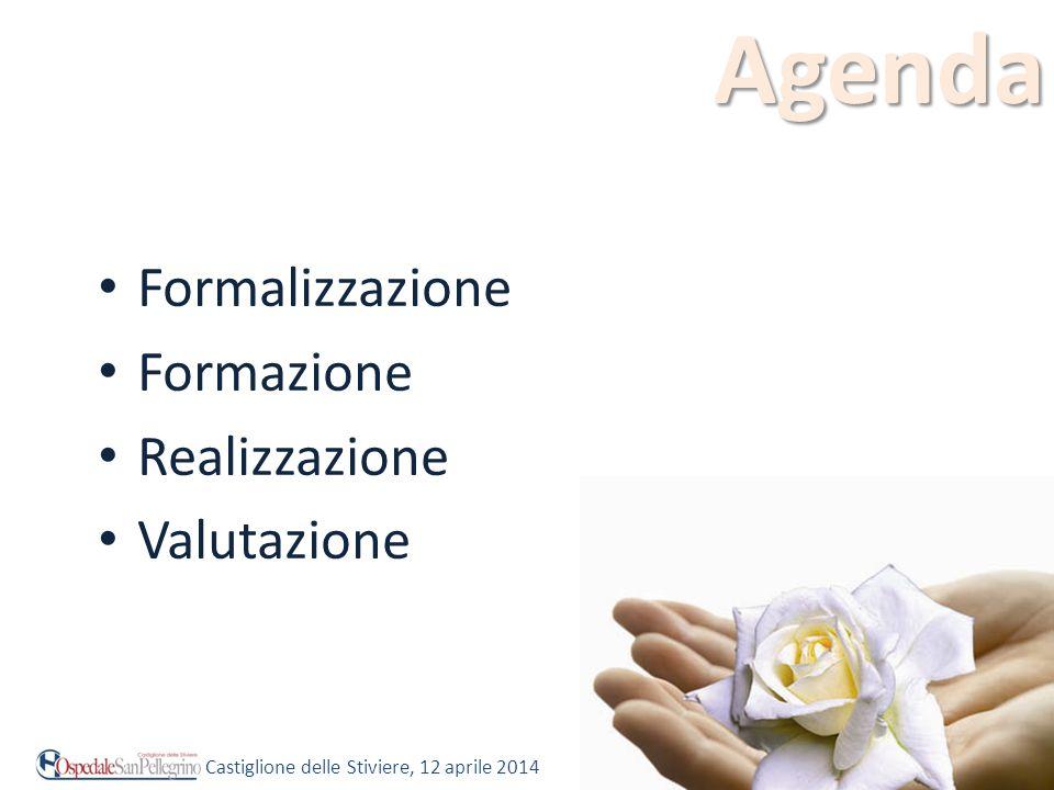Agenda Formalizzazione Formazione Realizzazione Valutazione