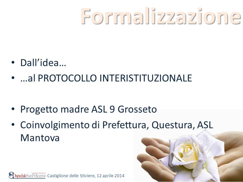 Formalizzazione Dall'idea… …al PROTOCOLLO INTERISTITUZIONALE