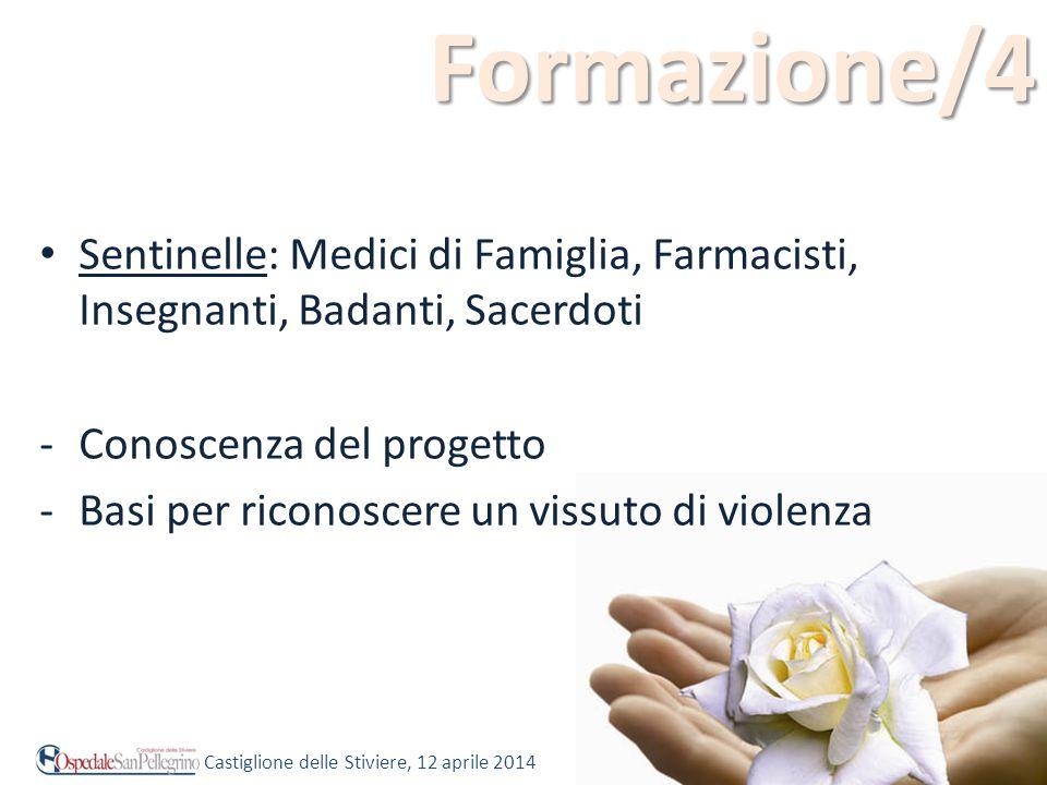 Formazione/4 Sentinelle: Medici di Famiglia, Farmacisti, Insegnanti, Badanti, Sacerdoti. Conoscenza del progetto.
