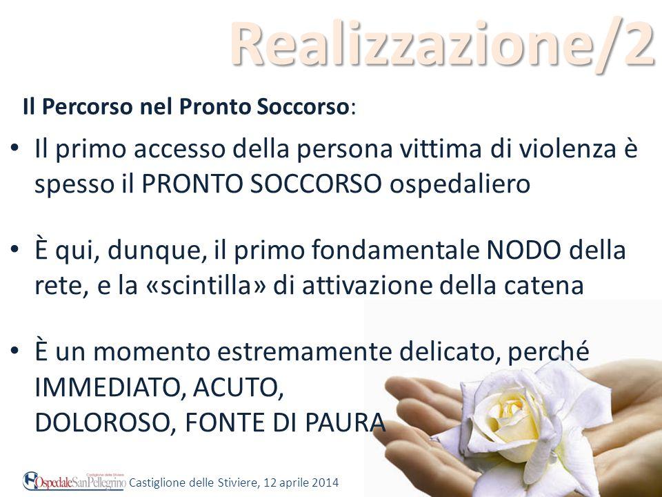Realizzazione/2 Il Percorso nel Pronto Soccorso: Il primo accesso della persona vittima di violenza è spesso il PRONTO SOCCORSO ospedaliero.