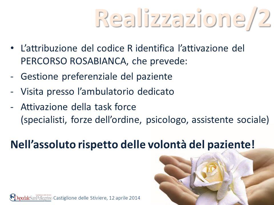 Realizzazione/2 Nell'assoluto rispetto delle volontà del paziente!