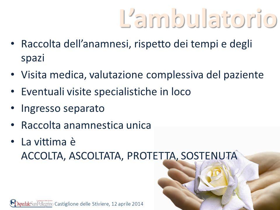 L'ambulatorio Raccolta dell'anamnesi, rispetto dei tempi e degli spazi