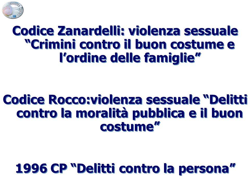 1996 CP Delitti contro la persona