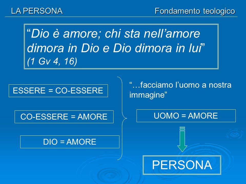 LA PERSONA Fondamento teologico. Dio è amore; chi sta nell'amore dimora in Dio e Dio dimora in lui (1 Gv 4, 16)