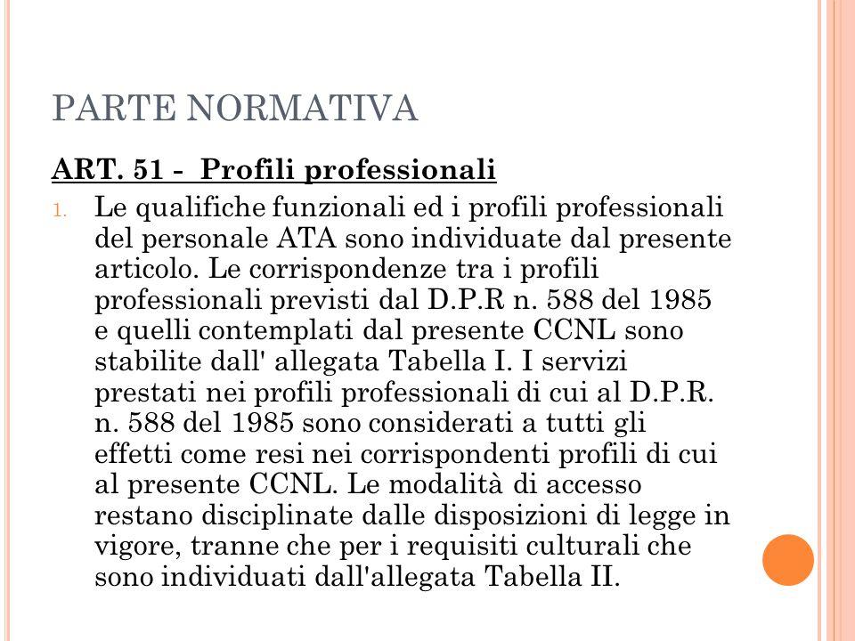 PARTE NORMATIVA ART. 51 - Profili professionali
