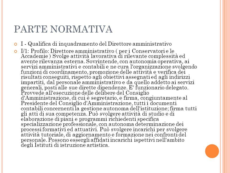 PARTE NORMATIVA I - Qualifica di inquadramento del Direttore amministrativo.