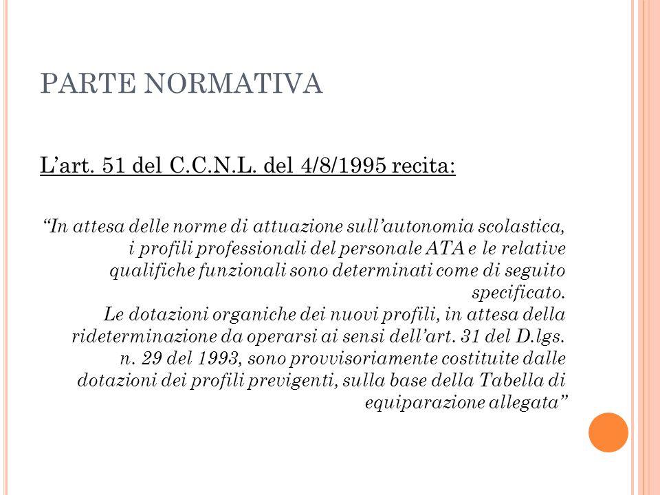 PARTE NORMATIVA L'art. 51 del C.C.N.L. del 4/8/1995 recita: