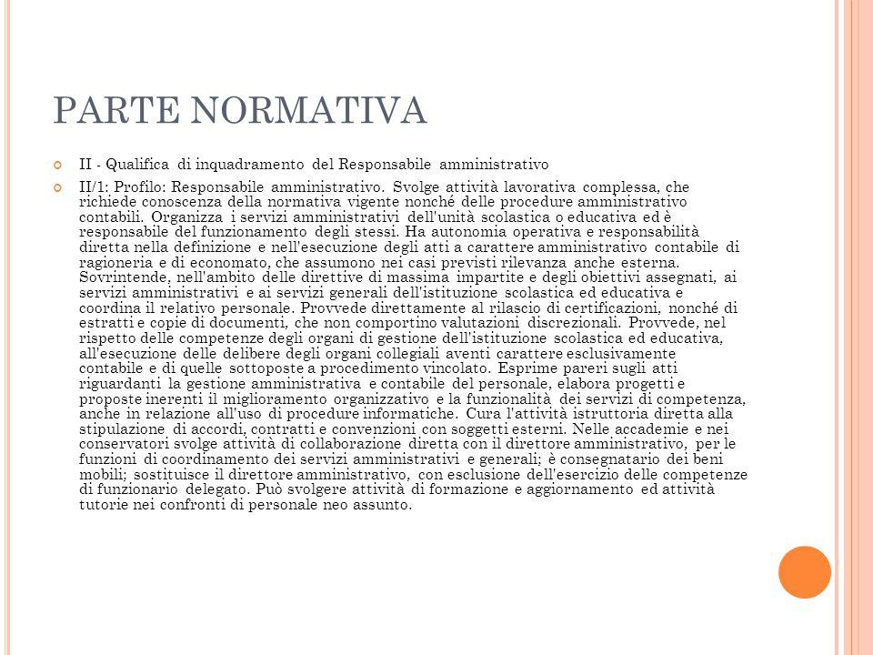 PARTE NORMATIVA II - Qualifica di inquadramento del Responsabile amministrativo.