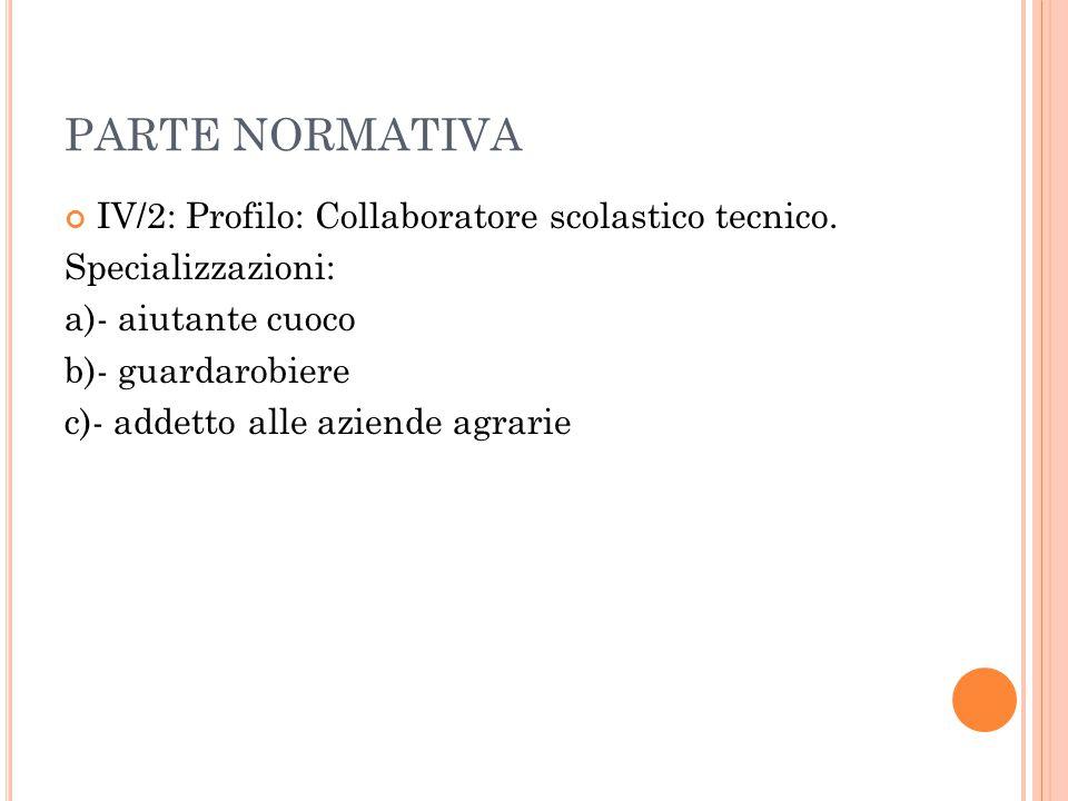 PARTE NORMATIVA IV/2: Profilo: Collaboratore scolastico tecnico.