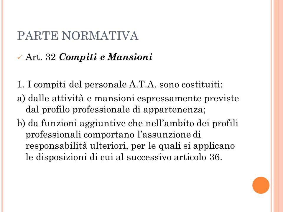 PARTE NORMATIVA Art. 32 Compiti e Mansioni