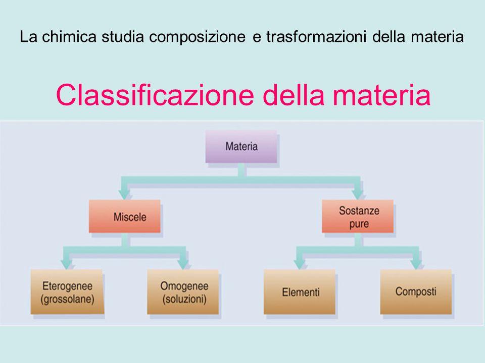 Classificazione della materia