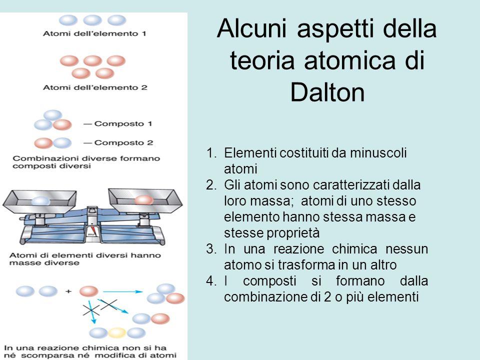 Alcuni aspetti della teoria atomica di Dalton