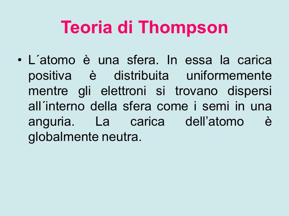 Teoria di Thompson