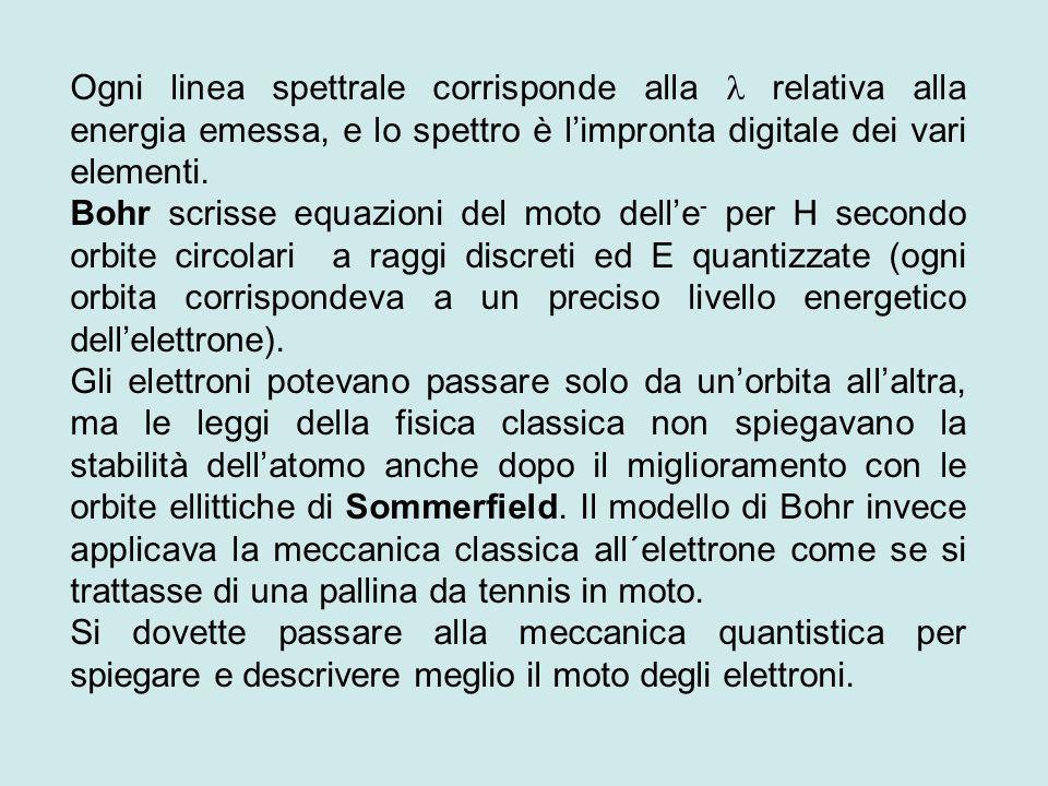 Ogni linea spettrale corrisponde alla l relativa alla energia emessa, e lo spettro è l'impronta digitale dei vari elementi.